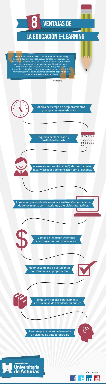 infografia_8_ventajas_del_elearning