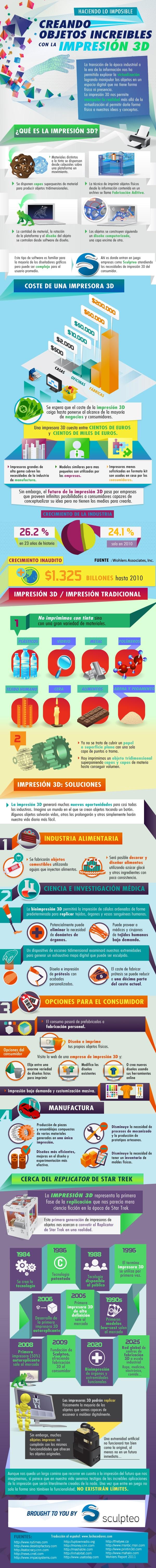 infografia-sculpteo_printing